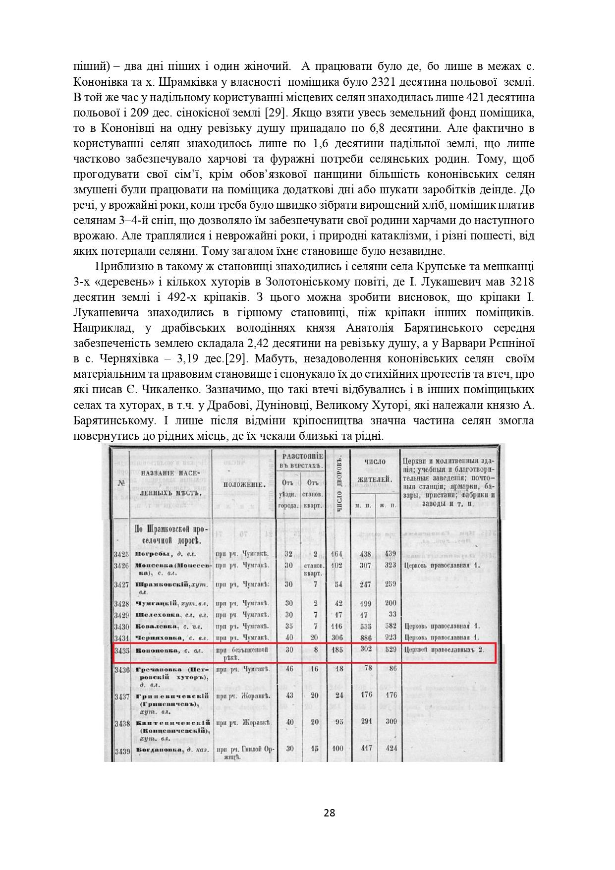 ІСТОРІЯ СЕЛА КОНОНІВКА 2021 (1)_page-0028